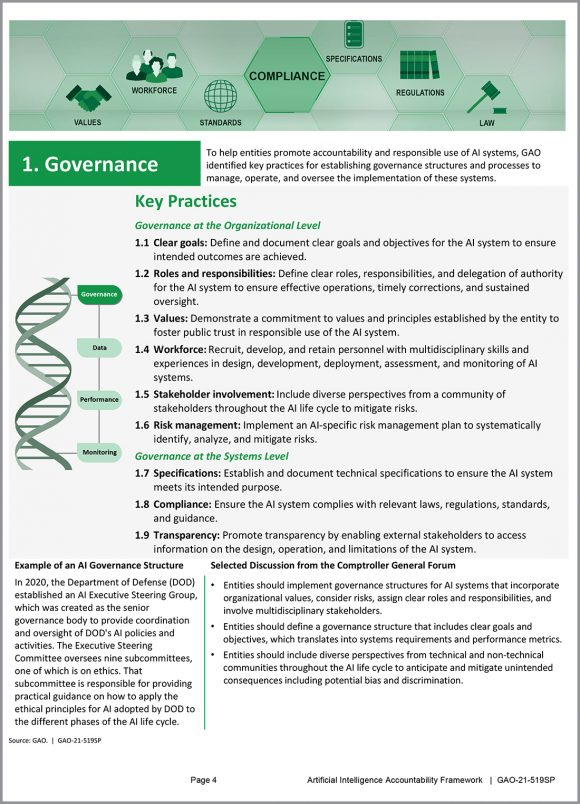 Governance Key Practices_GAO-21-519SP