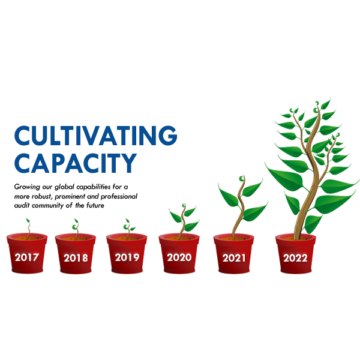 cultivating capacity