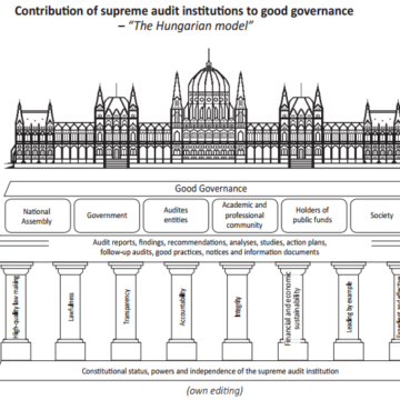 "SAO Hungary Issues ""Pillars of Good Governance"" Series"