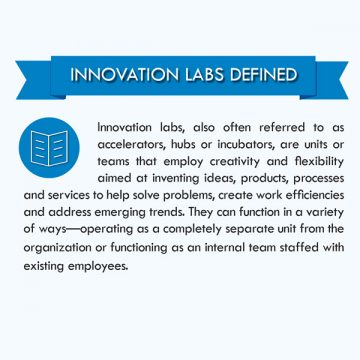 Innovation Labs: Embrace Change to Reap Rewards