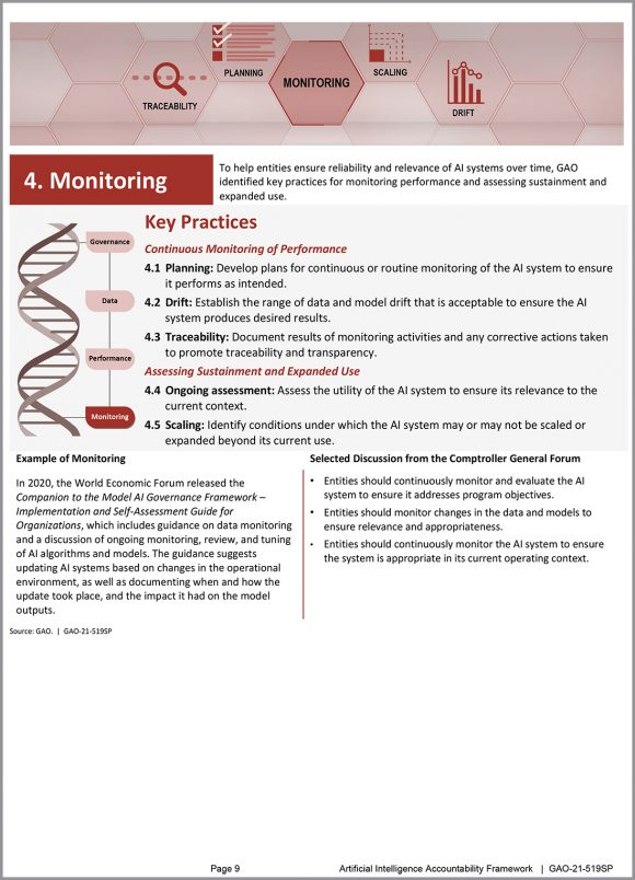 Monitoring Key Practices_GAO-21-519SP