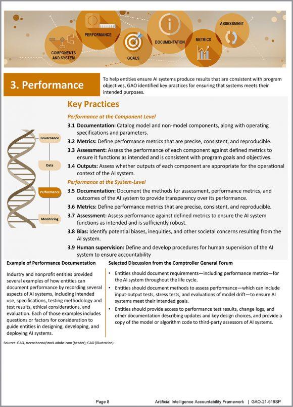 Performance Key Practices_GAO-21-519SP